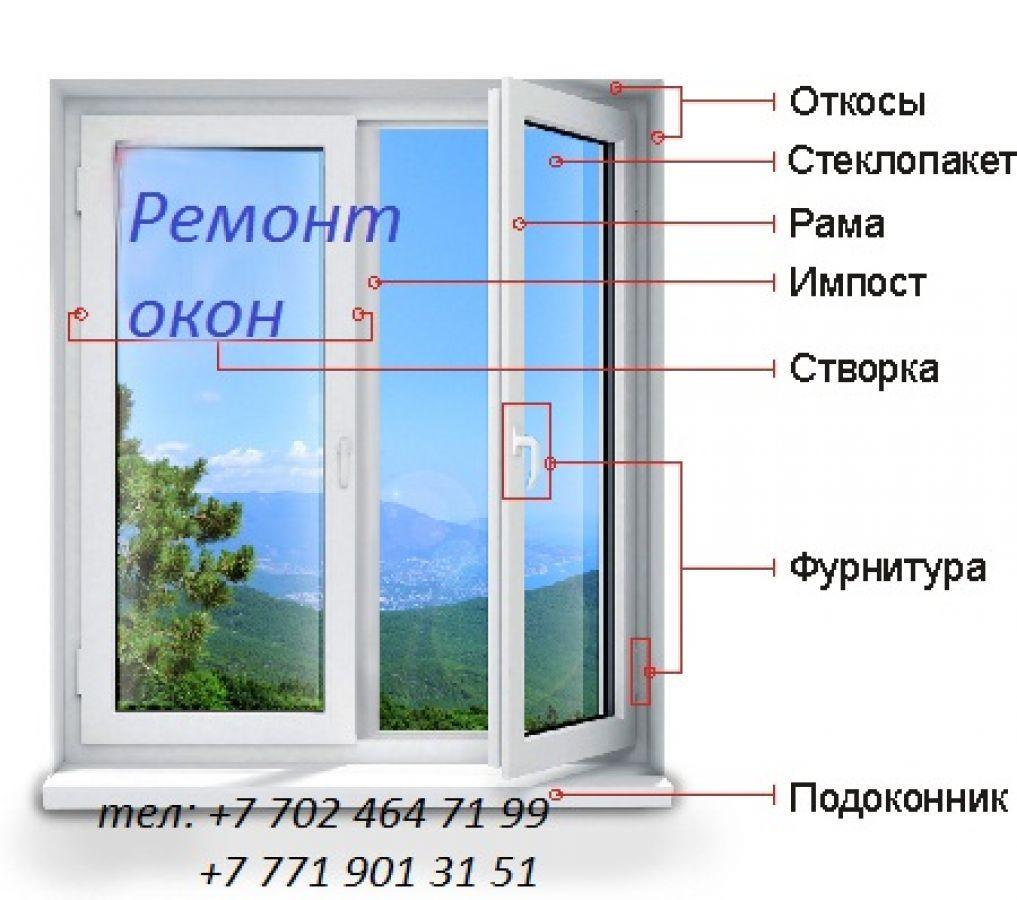 Металлопластиковые окна, двери, балконы под ключ!!! в кривом.