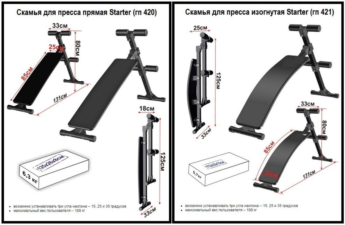 Как своими руками сделать скамью для пресса своими руками 10
