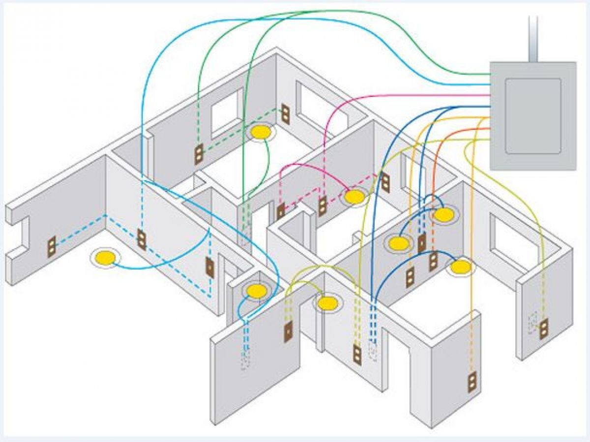 Схема проводки на кухне панельного дома